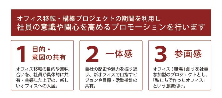 サービス_チャート_130116_移転プロジェクトマネージメント_03